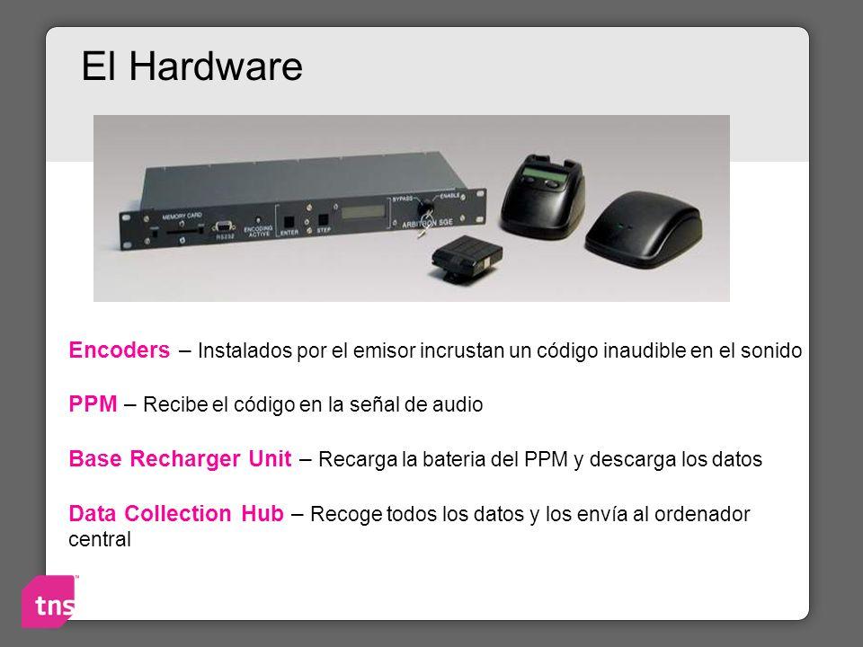 El Hardware Encoders – Instalados por el emisor incrustan un código inaudible en el sonido PPM – Recibe el código en la señal de audio Base Recharger