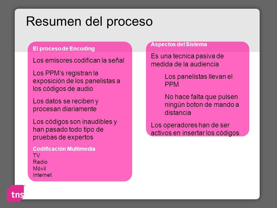 Resumen del proceso El proceso de Encoding Los emisores codifican la señal Los PPMs registran la exposición de los panelistas a los códigos de audio L