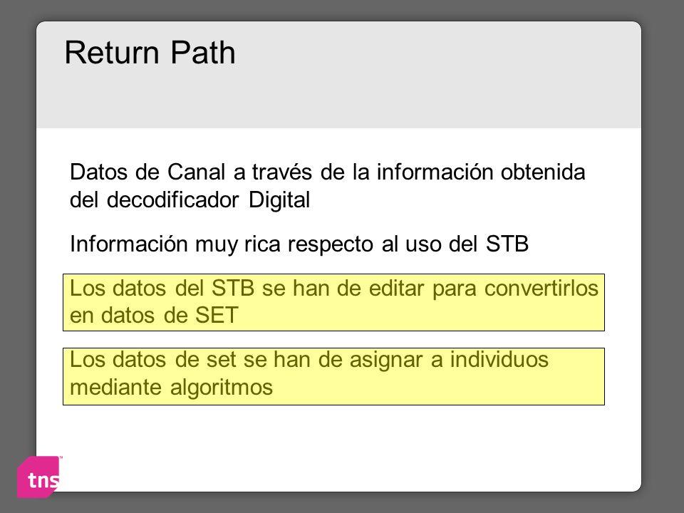 Datos de Canal a través de la información obtenida del decodificador Digital Información muy rica respecto al uso del STB Los datos del STB se han de