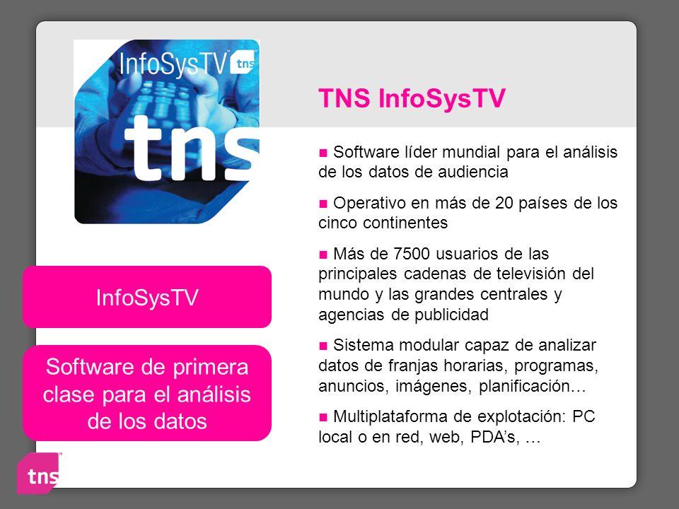 TNS InfoSysTV Software líder mundial para el análisis de los datos de audiencia Operativo en más de 20 países de los cinco continentes Más de 7500 usu