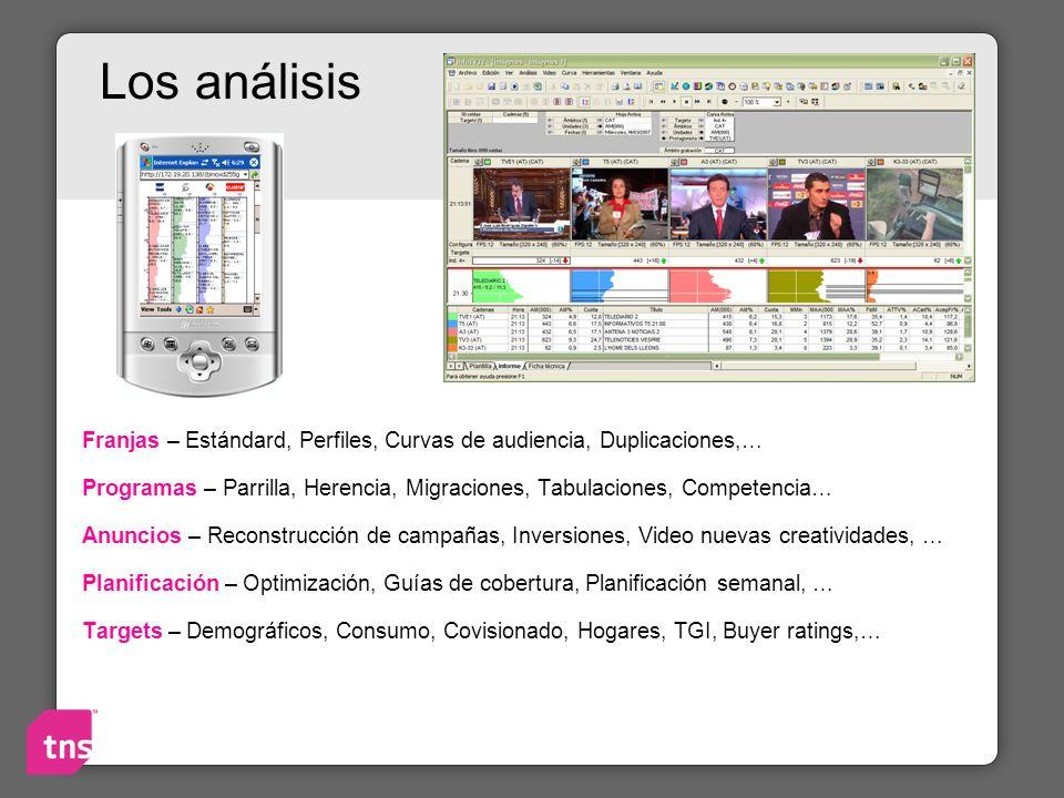 Los análisis Franjas – Estándard, Perfiles, Curvas de audiencia, Duplicaciones,… Programas – Parrilla, Herencia, Migraciones, Tabulaciones, Competenci
