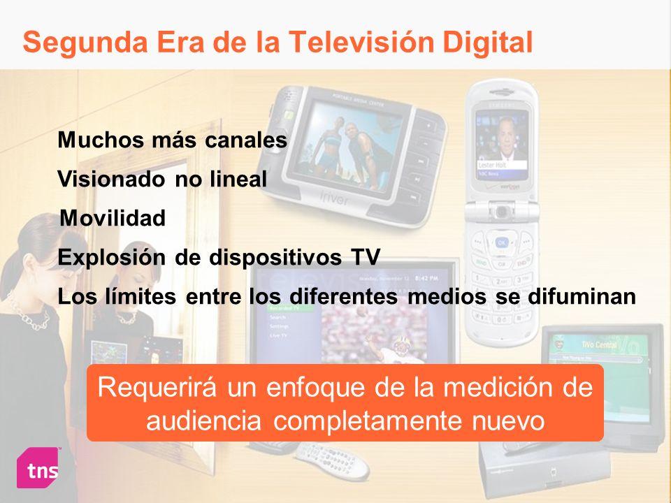 Segunda Era de la Televisión Digital Muchos más canales Visionado no lineal Movilidad Explosión de dispositivos TV Los límites entre los diferentes me