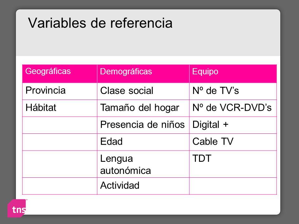 Variables de referencia GeográficasDemográficasEquipo ProvinciaClase socialNº de TVs HábitatTamaño del hogarNº de VCR-DVDs Presencia de niñosDigital +
