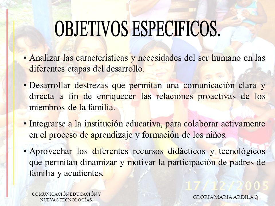 GLORIA MARIA ARDILA Q. COMUNICACIÓN EDUCACIÓN Y NUEVAS TECNOLOGÍAS. Analizar las características y necesidades del ser humano en las diferentes etapas