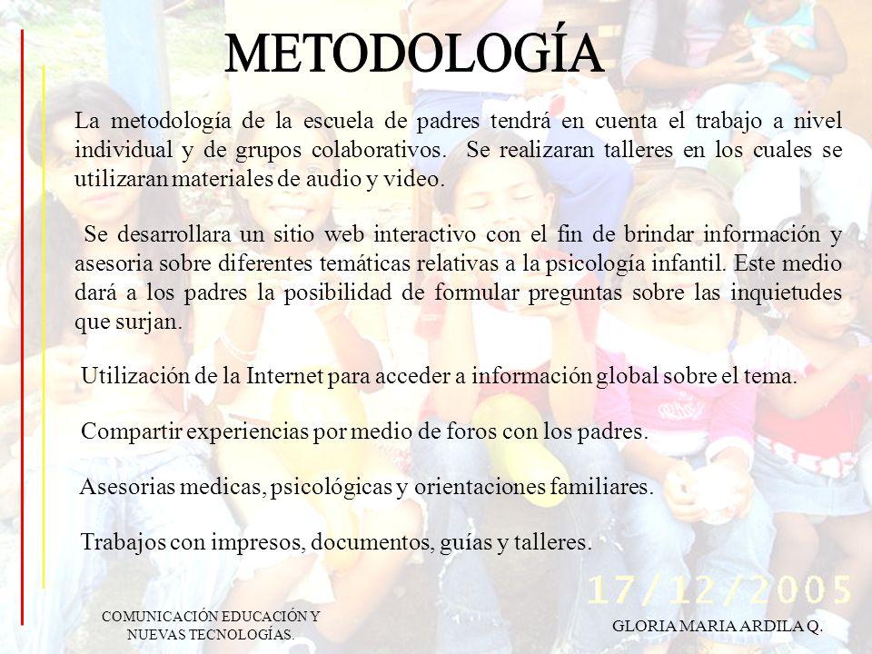 GLORIA MARIA ARDILA Q. COMUNICACIÓN EDUCACIÓN Y NUEVAS TECNOLOGÍAS. La metodología de la escuela de padres tendrá en cuenta el trabajo a nivel individ