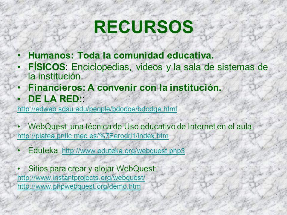 RECURSOS Humanos: Toda la comunidad educativa. FÍSICOS: Enciclopedias, videos y la sala de sistemas de la institución. Financieros: A convenir con la