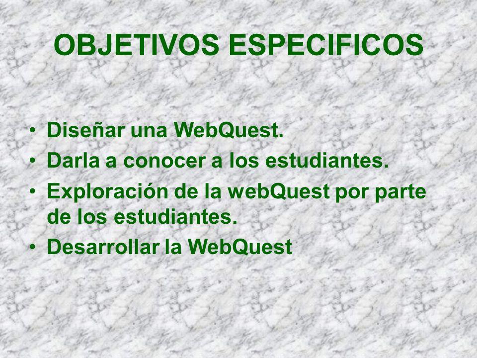 OBJETIVOS ESPECIFICOS Diseñar una WebQuest. Darla a conocer a los estudiantes. Exploración de la webQuest por parte de los estudiantes. Desarrollar la