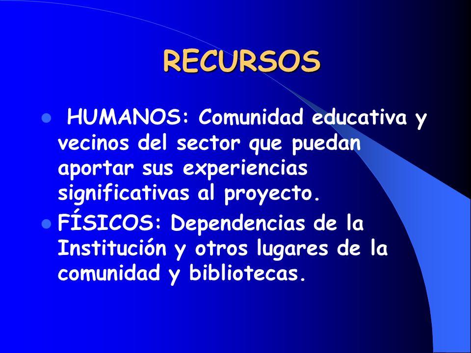 BENEFICIARIOS BENEFICIARIOS El presente proyecto está diseñado para ser aplicado en los grados noveno y undécimo de las Instituciones anteriormente me