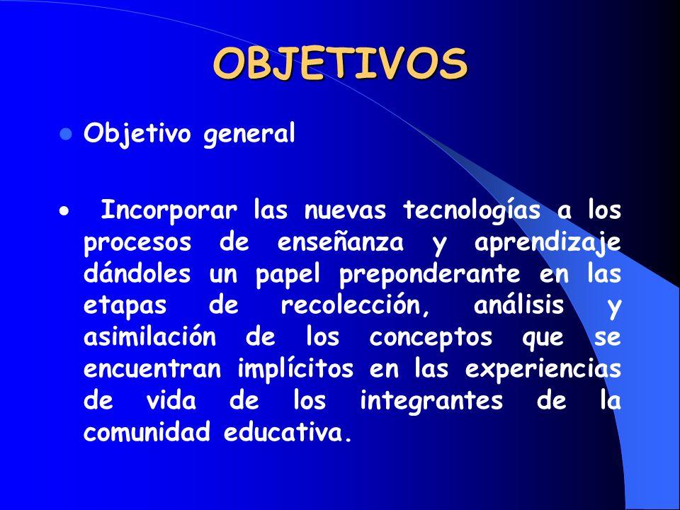 La implementación consciente del modelo de aprendizaje trabajado por Jean Cloutier: EMIREC (Modelo de comunicación bidireccional ya que se caracteriza