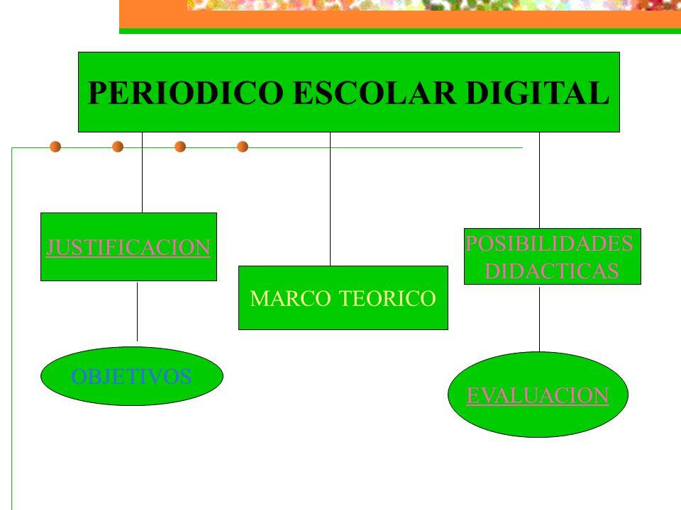 JUSTIFICACION MARCO TEORICO POSIBILIDADES DIDACTICAS PERIODICO ESCOLAR DIGITAL EVALUACION OBJETIVOS