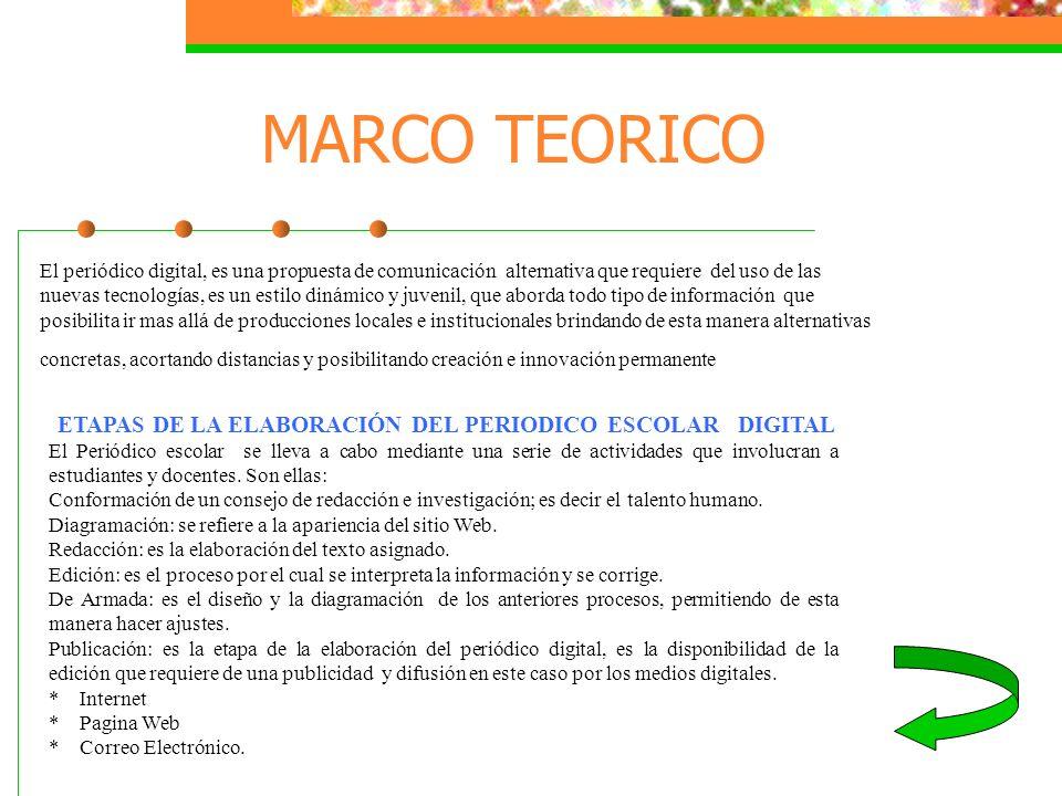 MARCO TEORICO El periódico digital, es una propuesta de comunicación alternativa que requiere del uso de las nuevas tecnologías, es un estilo dinámico