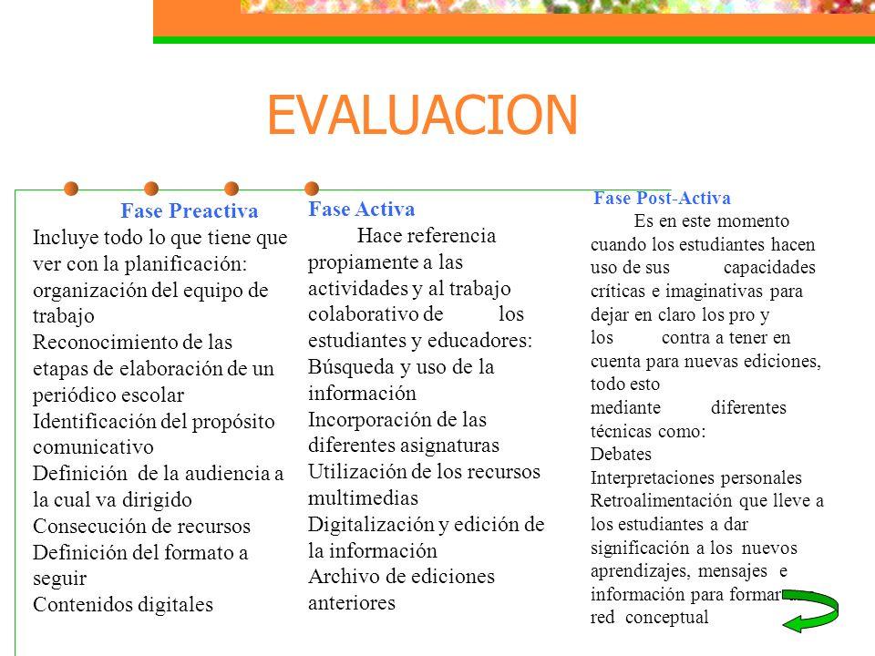 EVALUACION Fase Post-Activa Es en este momento cuando los estudiantes hacen uso de sus capacidades críticas e imaginativas para dejar en claro los pro