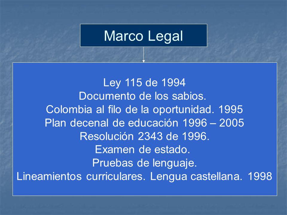 Marco Legal Ley 115 de 1994 Documento de los sabios. Colombia al filo de la oportunidad. 1995 Plan decenal de educación 1996 – 2005 Resolución 2343 de