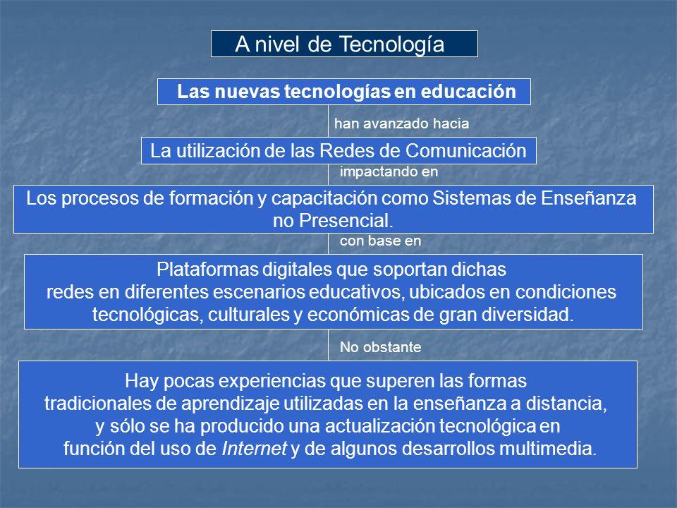 A nivel de Tecnología La utilización de las Redes de Comunicación Las nuevas tecnologías en educación han avanzado hacia impactando en Los procesos de formación y capacitación como Sistemas de Enseñanza no Presencial.