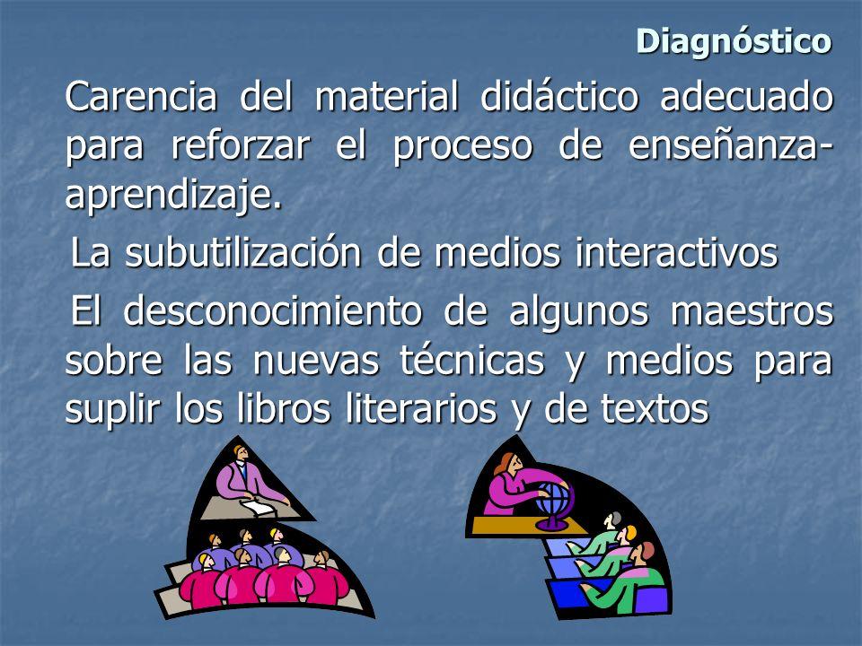 Diagnóstico Carencia del material didáctico adecuado para reforzar el proceso de enseñanza- aprendizaje. La subutilización de medios interactivos La s