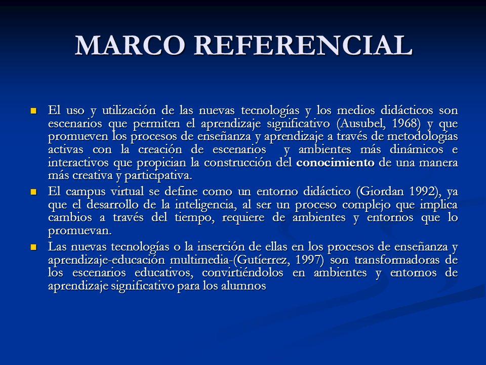 MARCO REFERENCIAL El uso y utilización de las nuevas tecnologías y los medios didácticos son escenarios que permiten el aprendizaje significativo (Aus