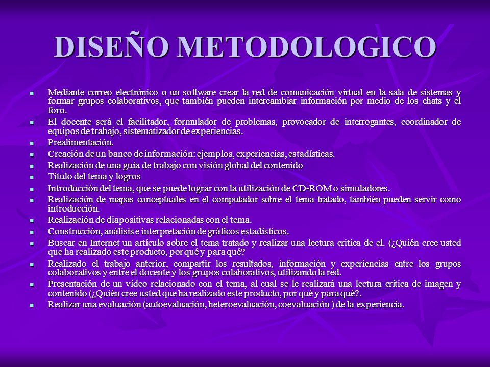 DISEÑO METODOLOGICO Mediante correo electrónico o un software crear la red de comunicación virtual en la sala de sistemas y formar grupos colaborativo