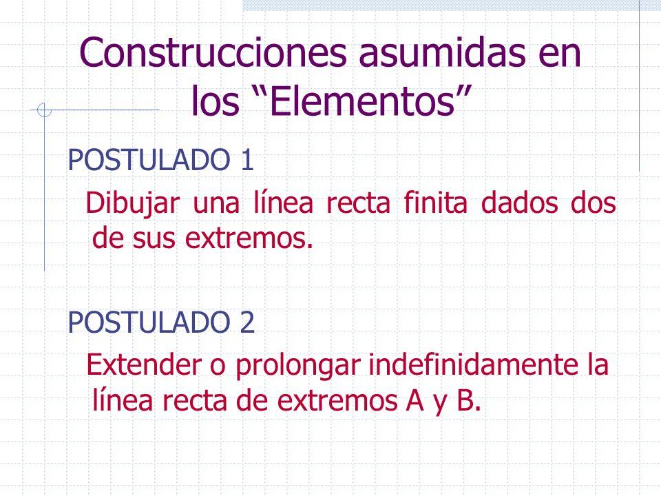 Construcciones asumidas en los Elementos POSTULADO 1 Dibujar una línea recta finita dados dos de sus extremos. POSTULADO 2 Extender o prolongar indefi