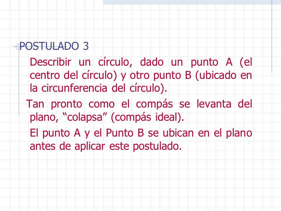 POSTULADO 3 Describir un círculo, dado un punto A (el centro del círculo) y otro punto B (ubicado en la circunferencia del círculo). Tan pronto como e