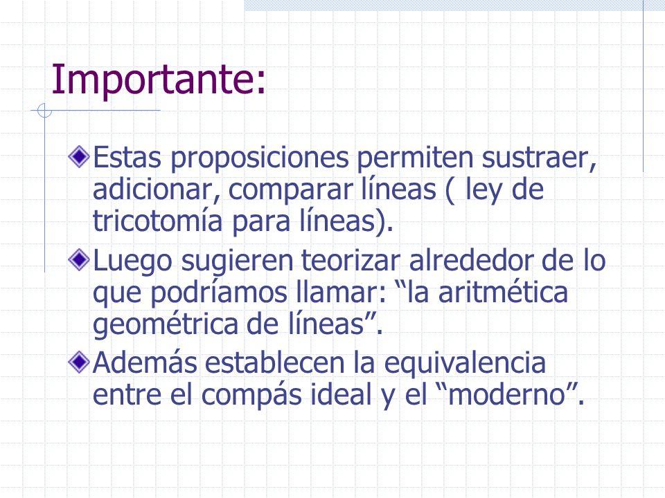 Importante: Estas proposiciones permiten sustraer, adicionar, comparar líneas ( ley de tricotomía para líneas). Luego sugieren teorizar alrededor de l