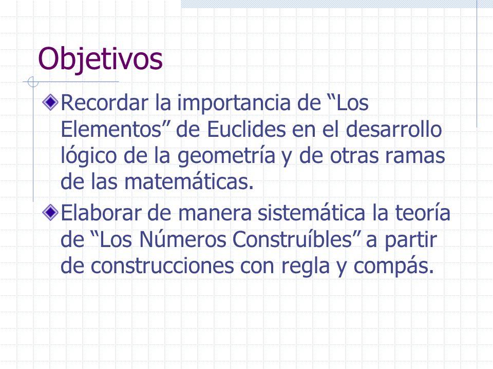 Objetivos Recordar la importancia de Los Elementos de Euclides en el desarrollo lógico de la geometría y de otras ramas de las matemáticas. Elaborar d