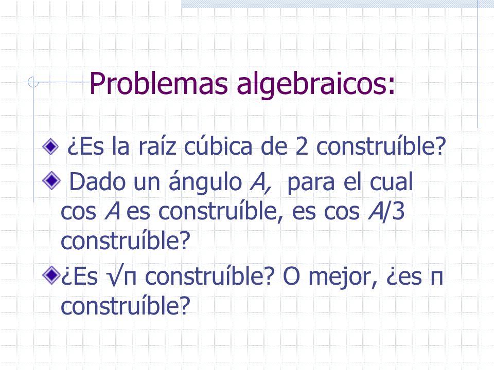 Problemas algebraicos: ¿Es la raíz cúbica de 2 construíble? Dado un ángulo A, para el cual cos A es construíble, es cos A/3 construíble? ¿Es π constru