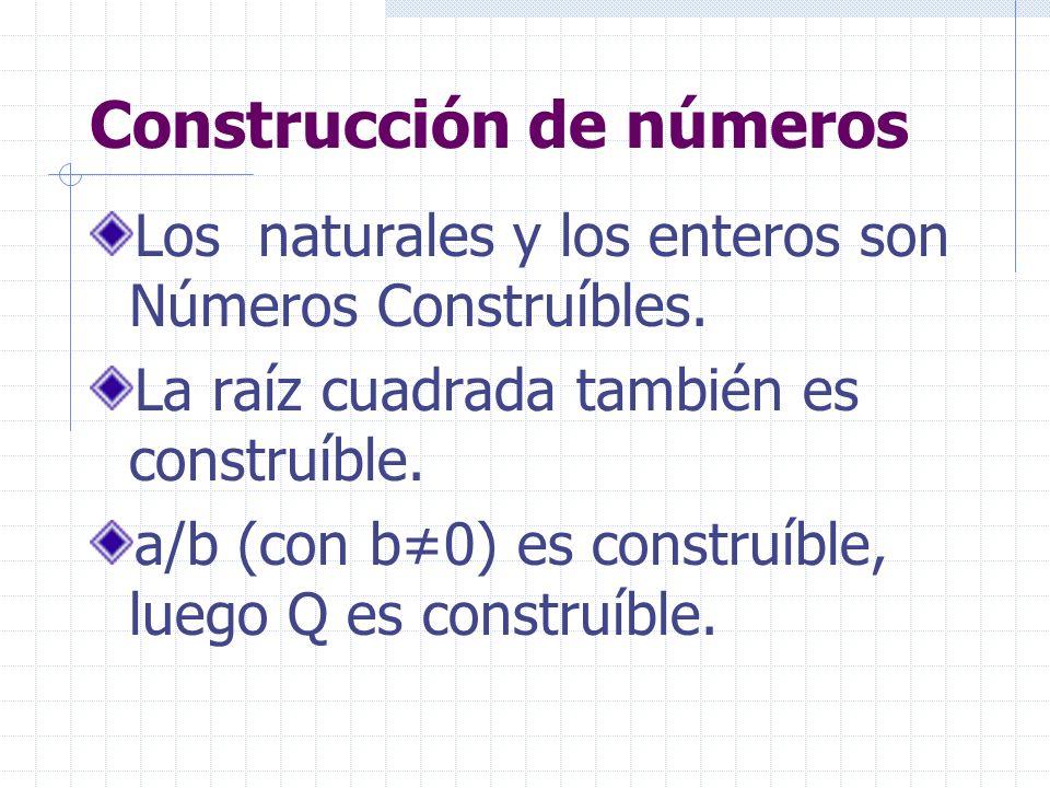 Construcción de números Los naturales y los enteros son Números Construíbles. La raíz cuadrada también es construíble. a/b (con b0) es construíble, lu