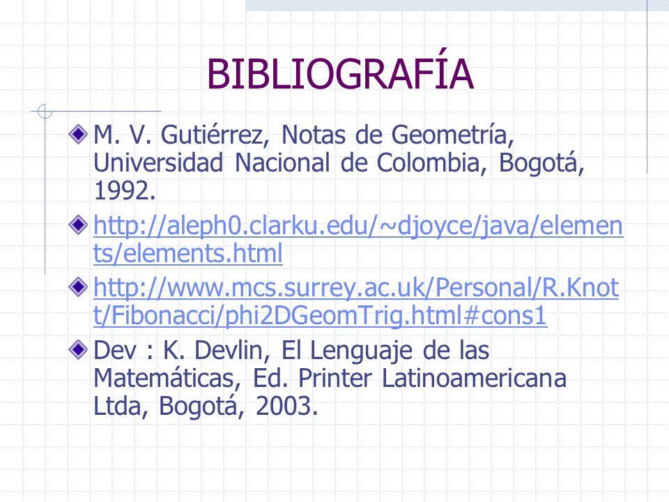 BIBLIOGRAFÍA M. V. Gutiérrez, Notas de Geometría, Universidad Nacional de Colombia, Bogotá, 1992. http://aleph0.clarku.edu/~djoyce/java/elemen ts/elem