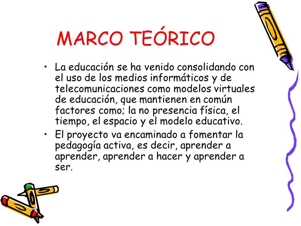 MARCO TEÓRICO La educación se ha venido consolidando con el uso de los medios informáticos y de telecomunicaciones como modelos virtuales de educación
