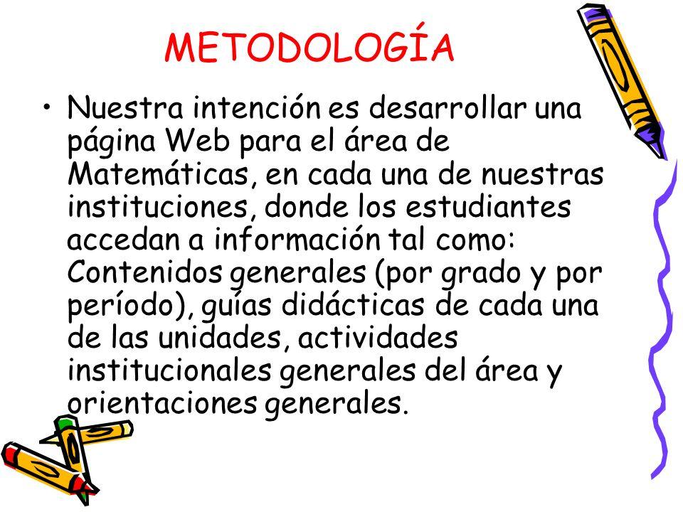 METODOLOGÍA Nuestra intención es desarrollar una página Web para el área de Matemáticas, en cada una de nuestras instituciones, donde los estudiantes