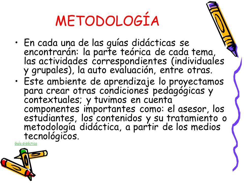 METODOLOGÍA En cada una de las guías didácticas se encontrarán: la parte teórica de cada tema, las actividades correspondientes (individuales y grupal
