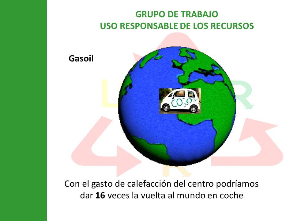 GRUPO DE TRABAJO USO RESPONSABLE DE LOS RECURSOS Gasoil Con el gasto de calefacción del centro podríamos dar 16 veces la vuelta al mundo en coche