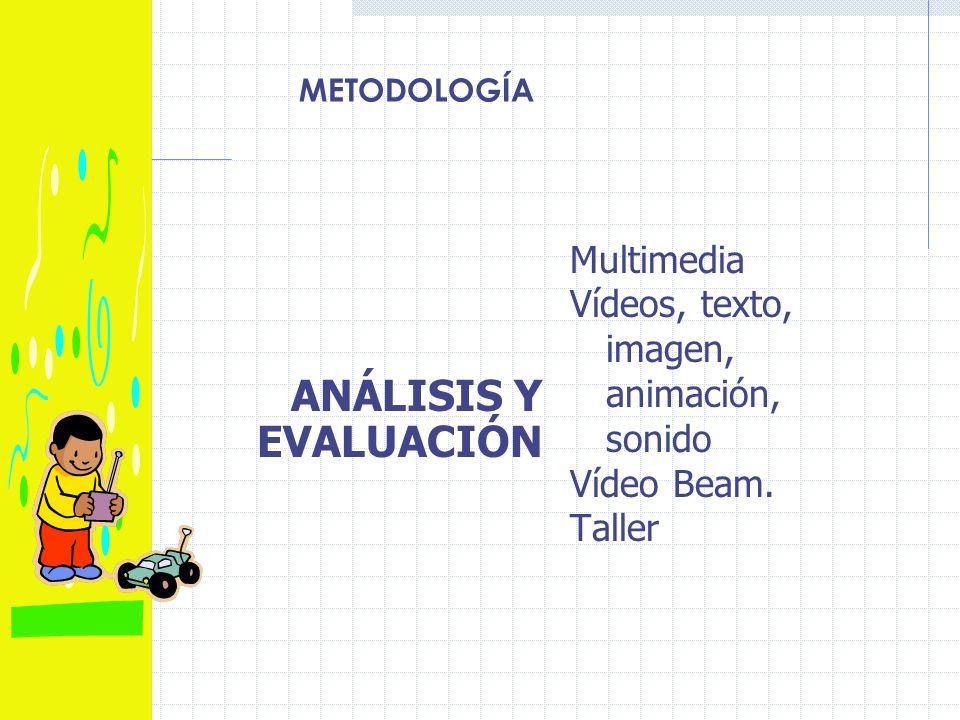 METODOLOGÍA ANÁLISIS Y EVALUACIÓN Multimedia Vídeos, texto, imagen, animación, sonido Vídeo Beam. Taller