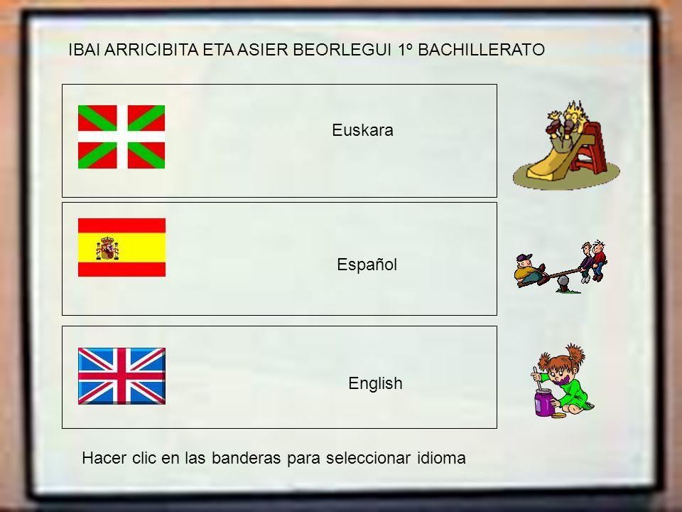 Euskara Español English Hacer clic en las banderas para seleccionar idioma IBAI ARRICIBITA ETA ASIER BEORLEGUI 1º BACHILLERATO