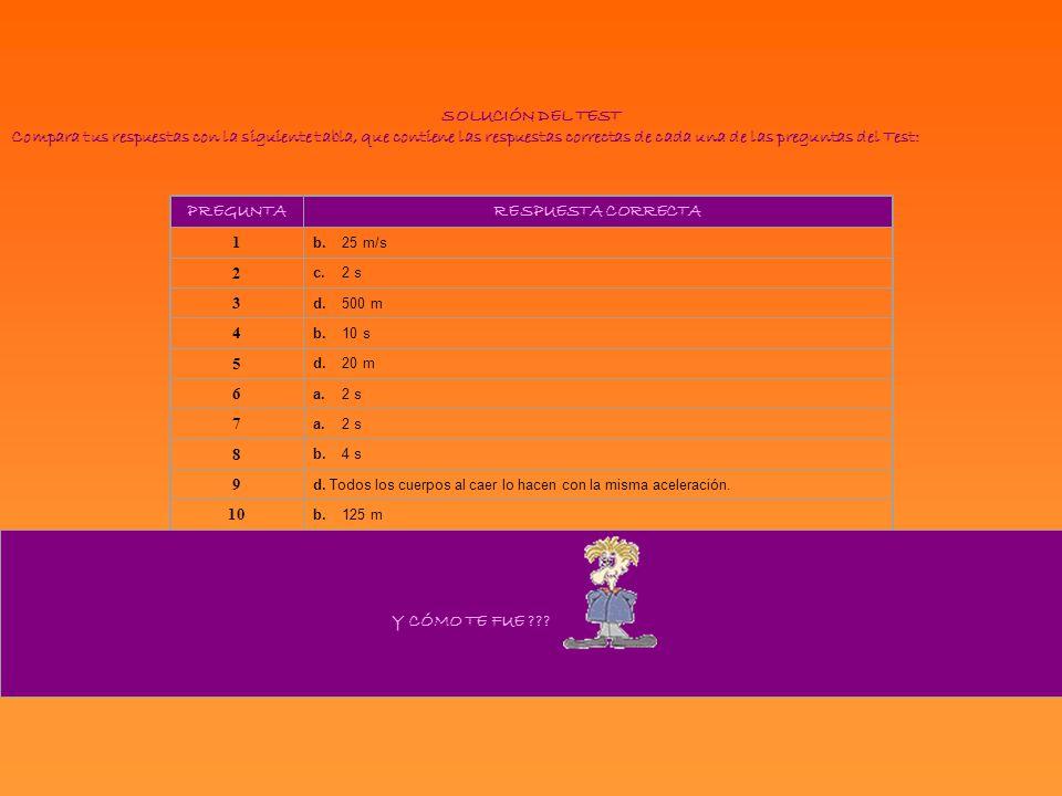 SOLUCIÓN DEL TEST Compara tus respuestas con la siguiente tabla, que contiene las respuestas correctas de cada una de las preguntas del Test: PREGUNTA