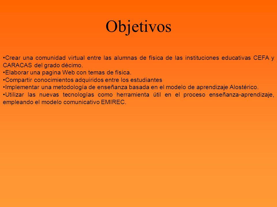 TALLER DE CAIDA LIBRE Y LANZAMIENTO VERTICAL Este taller será calificado por el grupo de profesores.