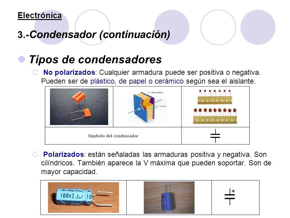 Electrónica 3.- Condensador (continuación) Tipos de condensadores No polarizados: Cualquier armadura puede ser positiva o negativa. Pueden ser de plás