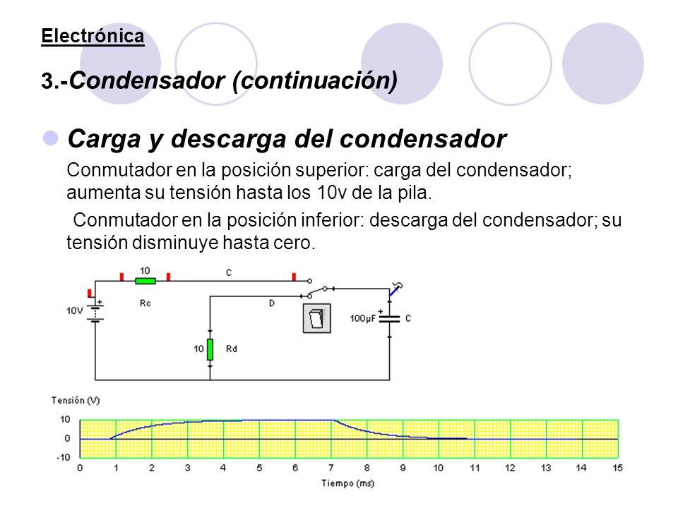 Electrónica 3.- Condensador (continuación) Carga y descarga del condensador Conmutador en la posición superior: carga del condensador; aumenta su tens