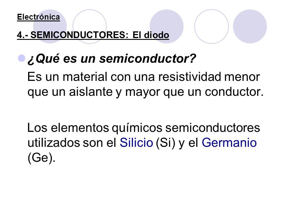 Electrónica 4.- SEMICONDUCTORES: El diodo ¿Qué es un semiconductor? Es un material con una resistividad menor que un aislante y mayor que un conductor