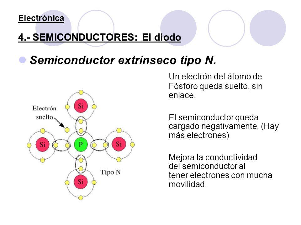 Semiconductor extrínseco tipo N. Un electrón del átomo de Fósforo queda suelto, sin enlace. El semiconductor queda cargado negativamente. (Hay más ele