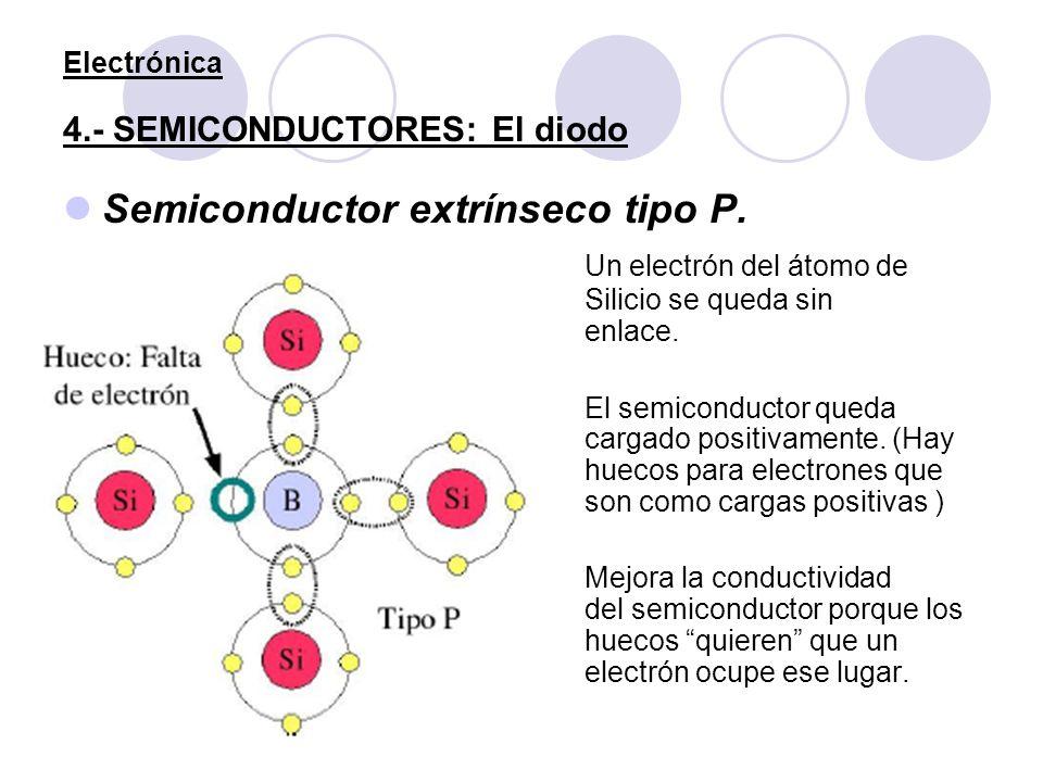 Electrónica 4.- SEMICONDUCTORES: El diodo Semiconductor extrínseco tipo P. Un electrón del átomo de Silicio se queda sin enlace. El semiconductor qued