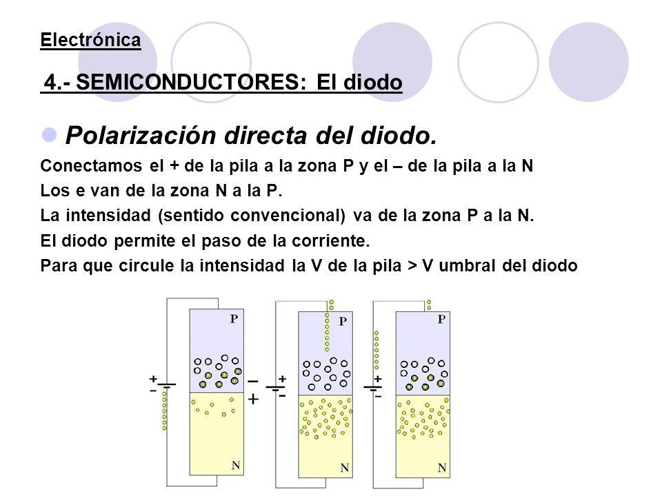 Electrónica 4.- SEMICONDUCTORES: El diodo Polarización directa del diodo. Conectamos el + de la pila a la zona P y el – de la pila a la N Los e van de