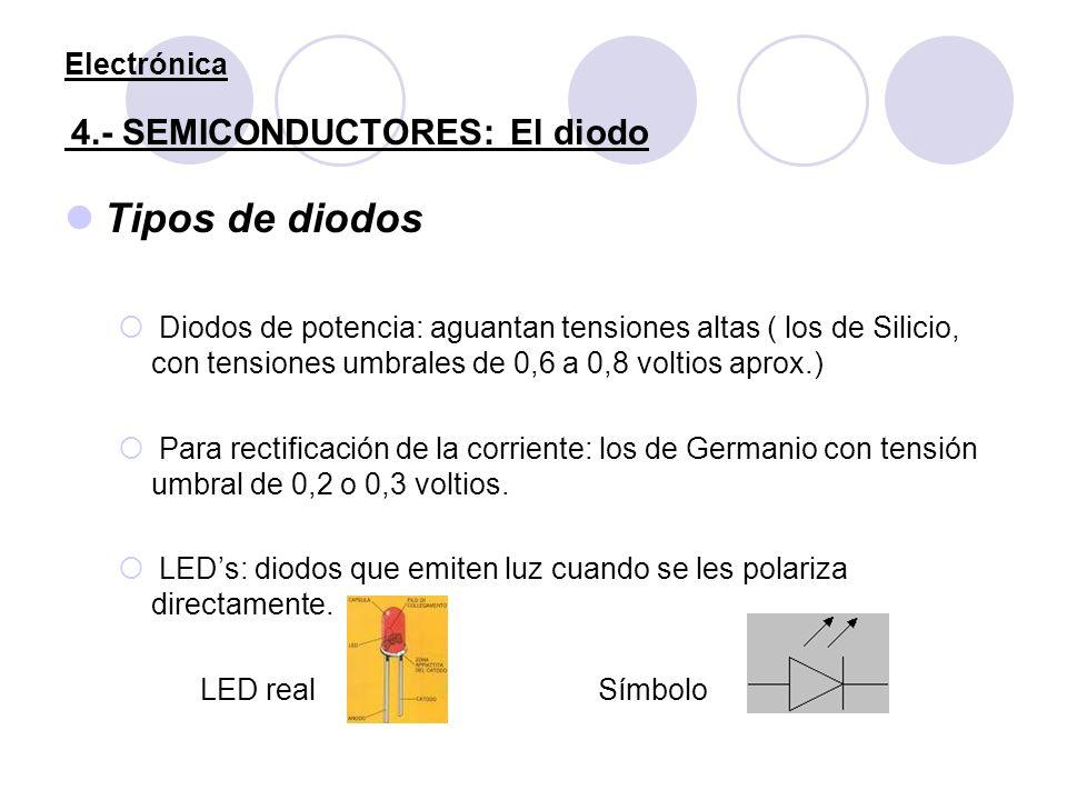 Electrónica 4.- SEMICONDUCTORES: El diodo Tipos de diodos Diodos de potencia: aguantan tensiones altas ( los de Silicio, con tensiones umbrales de 0,6