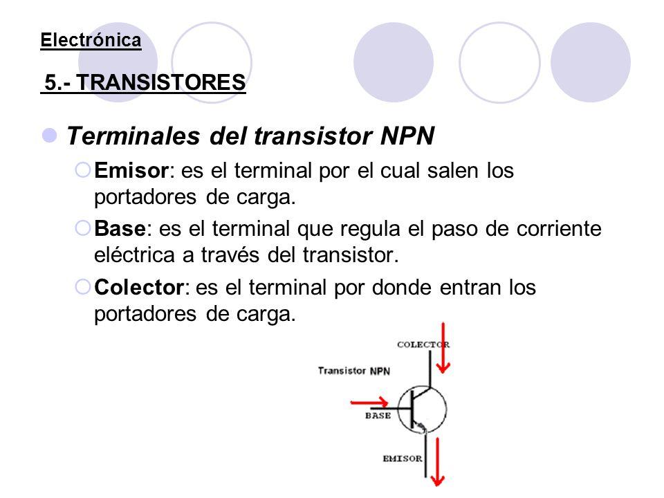 Electrónica 5.- TRANSISTORES Terminales del transistor NPN Emisor: es el terminal por el cual salen los portadores de carga. Base: es el terminal que