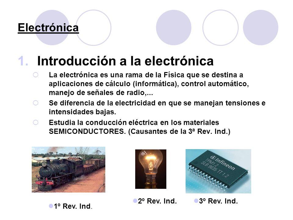 Electrónica 1.Introducción a la electrónica La electrónica es una rama de la Física que se destina a aplicaciones de cálculo (informática), control au