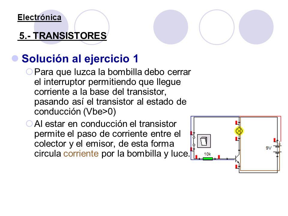 Electrónica 5.- TRANSISTORES Solución al ejercicio 1 Para que luzca la bombilla debo cerrar el interruptor permitiendo que llegue corriente a la base