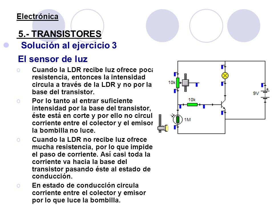 Electrónica 5.- TRANSISTORES Solución al ejercicio 3 El sensor de luz oCuando la LDR recibe luz ofrece poca resistencia, entonces la intensidad circul