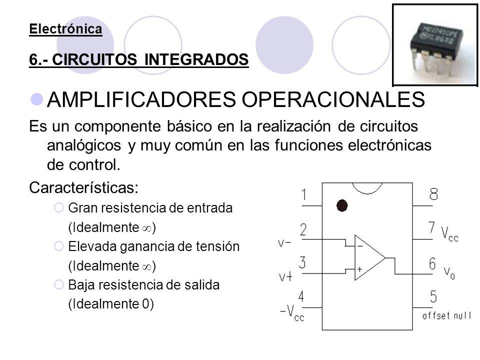 Electrónica 6.- CIRCUITOS INTEGRADOS AMPLIFICADORES OPERACIONALES Es un componente básico en la realización de circuitos analógicos y muy común en las
