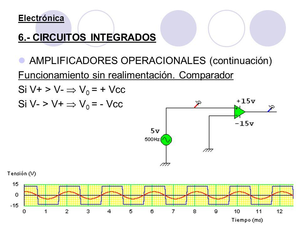 Electrónica 6.- CIRCUITOS INTEGRADOS AMPLIFICADORES OPERACIONALES (continuación) Funcionamiento sin realimentación. Comparador Si V+ > V- V 0 = + Vcc