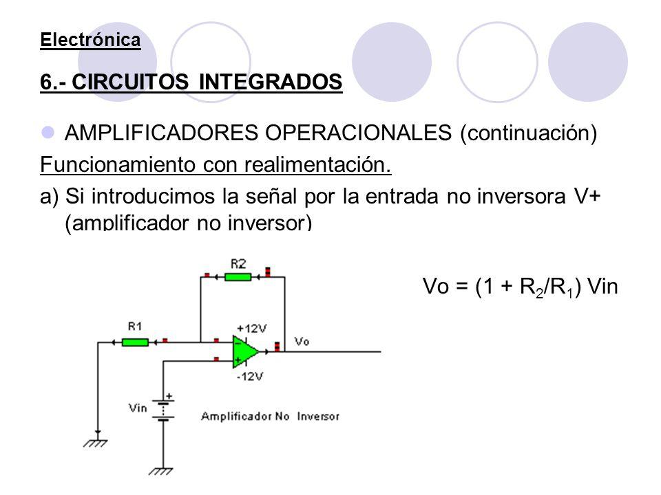 Electrónica 6.- CIRCUITOS INTEGRADOS AMPLIFICADORES OPERACIONALES (continuación) Funcionamiento con realimentación. a) Si introducimos la señal por la